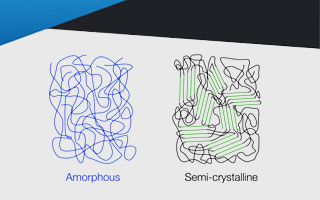 Amorphous and Semi-Crystalline Plastics