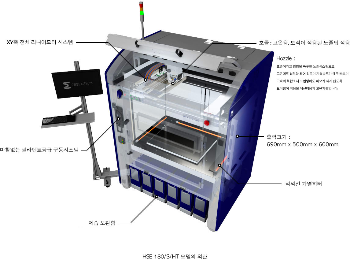 3D Printing Machine - HSE from Essentium